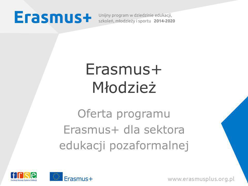 Erasmus+ Młodzież Oferta programu Erasmus+ dla sektora edukacji pozaformalnej