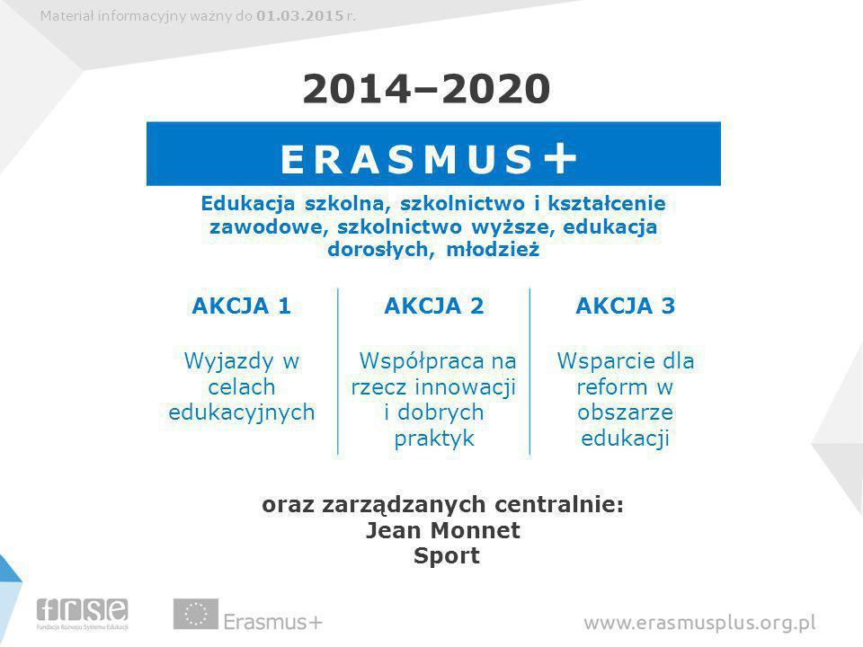 Materiał informacyjny ważny do 01.03.2015 r.Cele - Europa 2020 Zatrudnienie  75 proc.