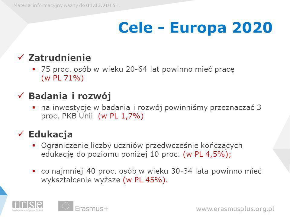 Materiał informacyjny ważny do 01.03.2015 r. Cele - Europa 2020 Zatrudnienie  75 proc.