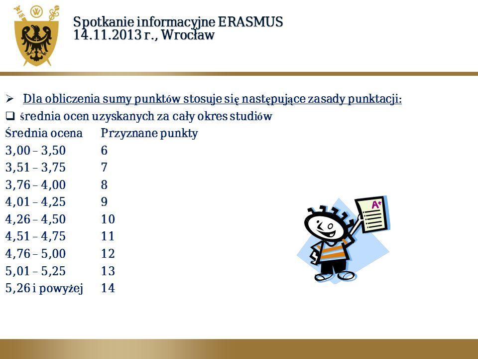 Spotkanie informacyjne ERASMUS 14.11.2013 r., Wrocław  punkty za ocen ę uzyskan ą z egzaminu z j ę zyka Egzamin z j ę zyka – ocenaLiczba przyznanych punkt ó w bardzo dobry (5)4 ponad dobry (4,5)3 dobry (4)2 do ść dobry (3,5)1 UWAGA: Ocena z j ę zyka wykładowego (francuski, niemiecki) w przypadku wyjazdu na studia nie mo ż e by ć ni ż sza ni ż 3.5.