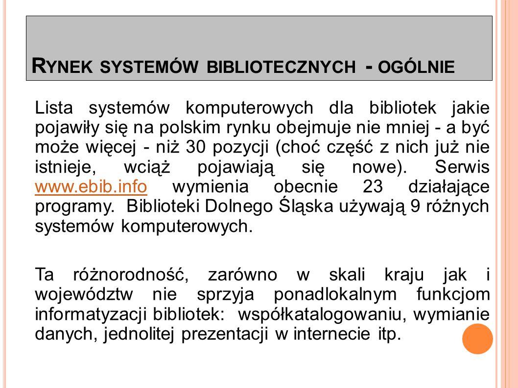 R YNEK SYSTEMÓW BIBLIOTECZNYCH - LISTA * System Mateusz jest wdrażany w jednej bibliotece na Dolnym Śląsku.