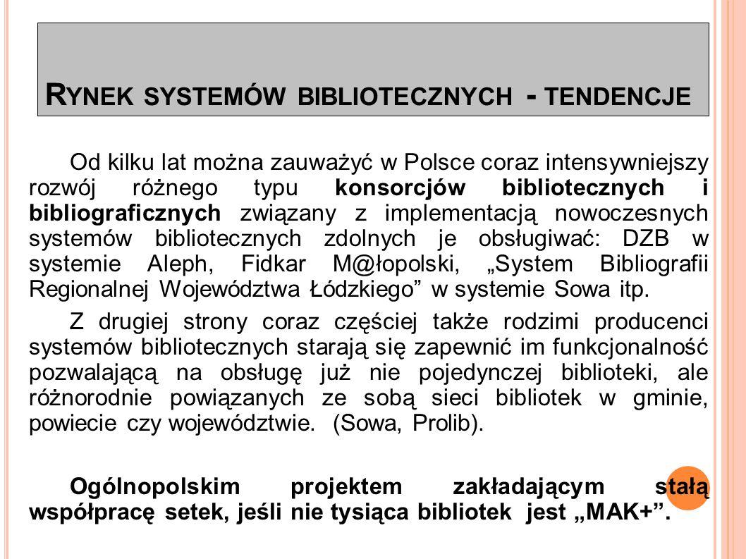 SYSTEMY NA DOLNYM ŚLĄSKU '2009 ALEPH32 BIBLIOS1 KOBI1 LIBRA19 MAK28 MATEUSZ1 MOL2 SCHOLA1 SOWA4 INNY7 ŻADEN94