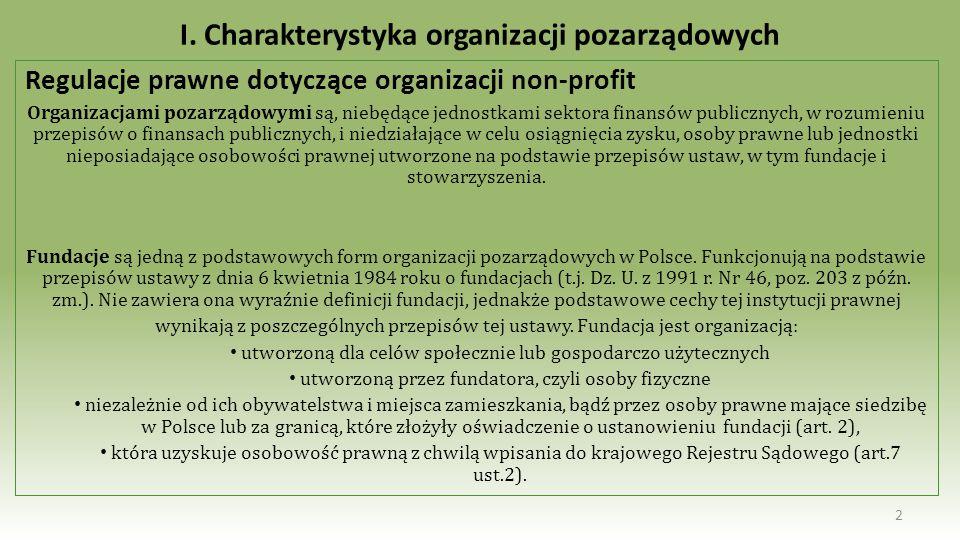 I. Charakterystyka organizacji pozarządowych Regulacje prawne dotyczące organizacji non-profit Organizacjami pozarządowymi są, niebędące jednostkami s