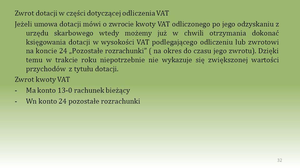 Zwrot dotacji w części dotyczącej odliczenia VAT Jeżeli umowa dotacji mówi o zwrocie kwoty VAT odliczonego po jego odzyskaniu z urzędu skarbowego wted