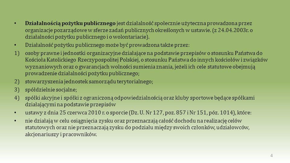 Zarządzenie Nr 3129 /2012 Prezydenta Miasta Radomia z dnia 30.10.2012 r.
