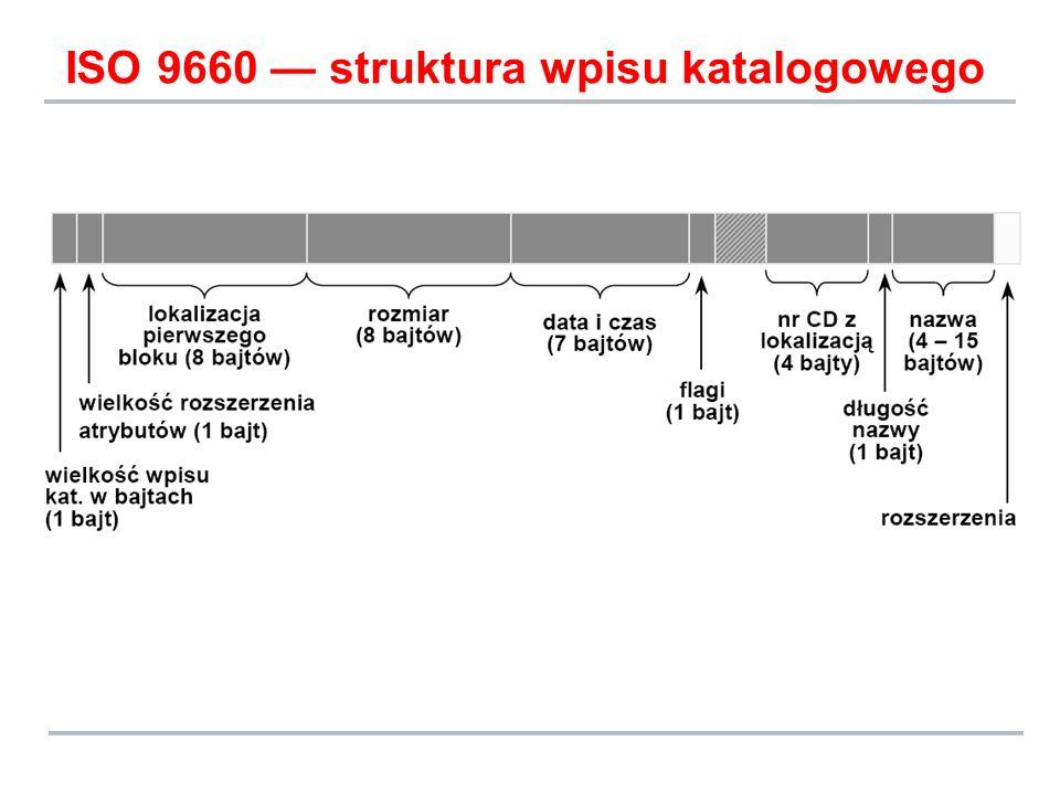 ISO 9660 — struktura wpisu katalogowego