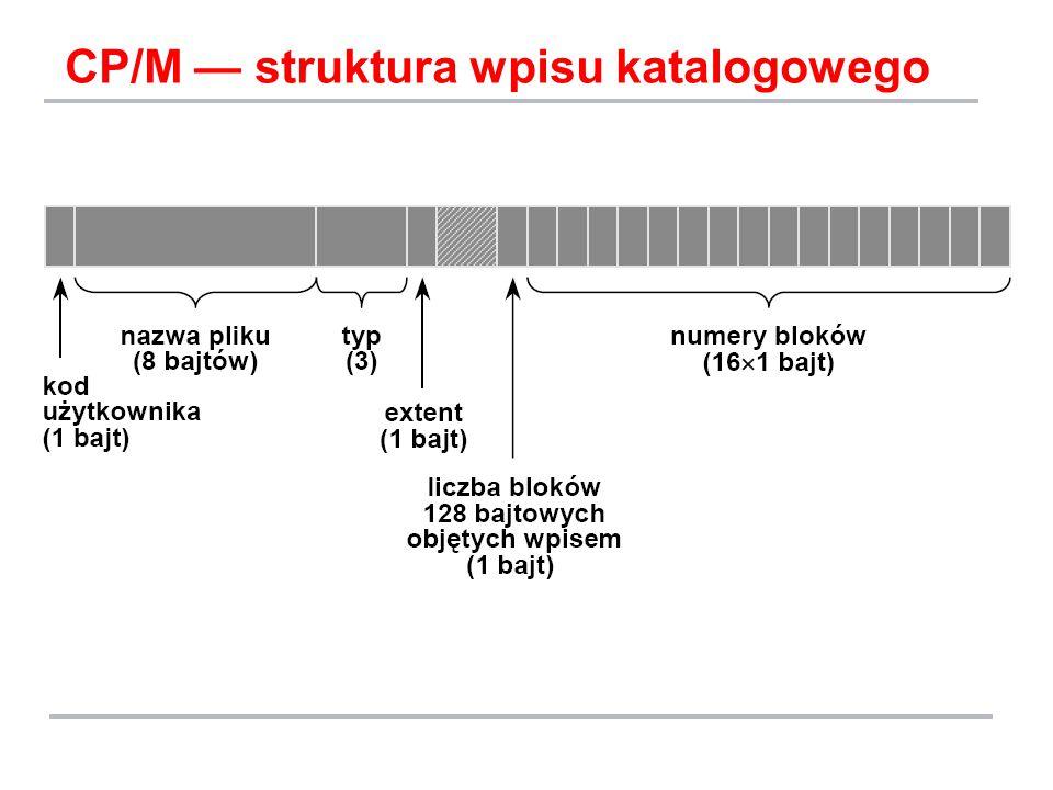 CP/M — struktura wpisu katalogowego