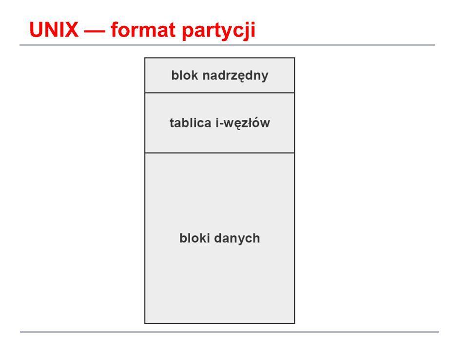 UNIX — format partycji