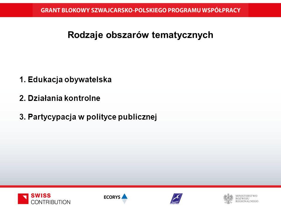 Rodzaje obszarów tematycznych 1. Edukacja obywatelska 2.