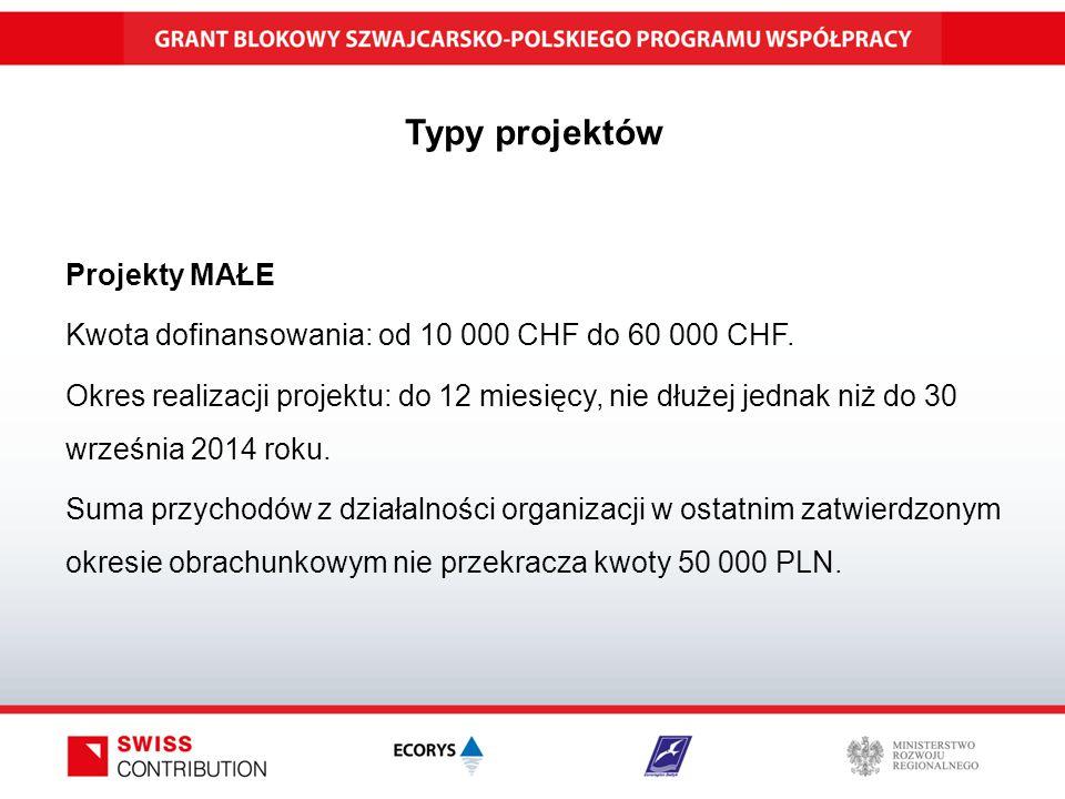 Typy projektów Projekty MAŁE Kwota dofinansowania: od 10 000 CHF do 60 000 CHF.