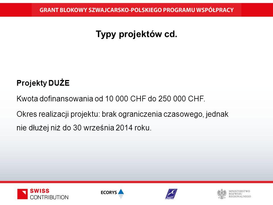 Typy projektów cd. Projekty DUŻE Kwota dofinansowania od 10 000 CHF do 250 000 CHF.