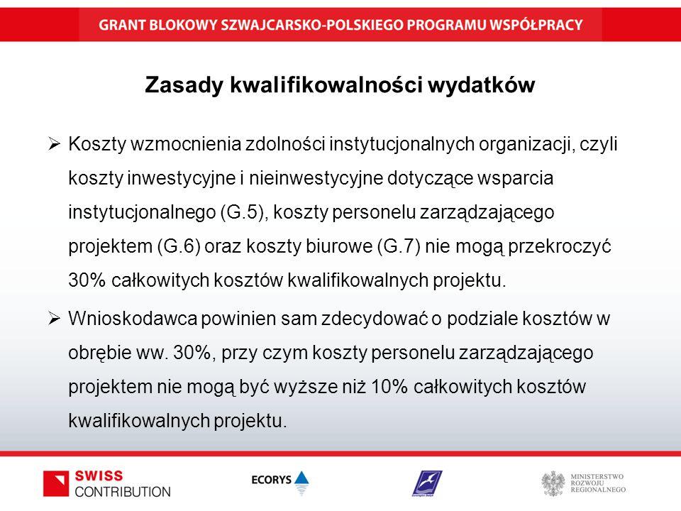 Zasady kwalifikowalności wydatków  Koszty wzmocnienia zdolności instytucjonalnych organizacji, czyli koszty inwestycyjne i nieinwestycyjne dotyczące wsparcia instytucjonalnego (G.5), koszty personelu zarządzającego projektem (G.6) oraz koszty biurowe (G.7) nie mogą przekroczyć 30% całkowitych kosztów kwalifikowalnych projektu.