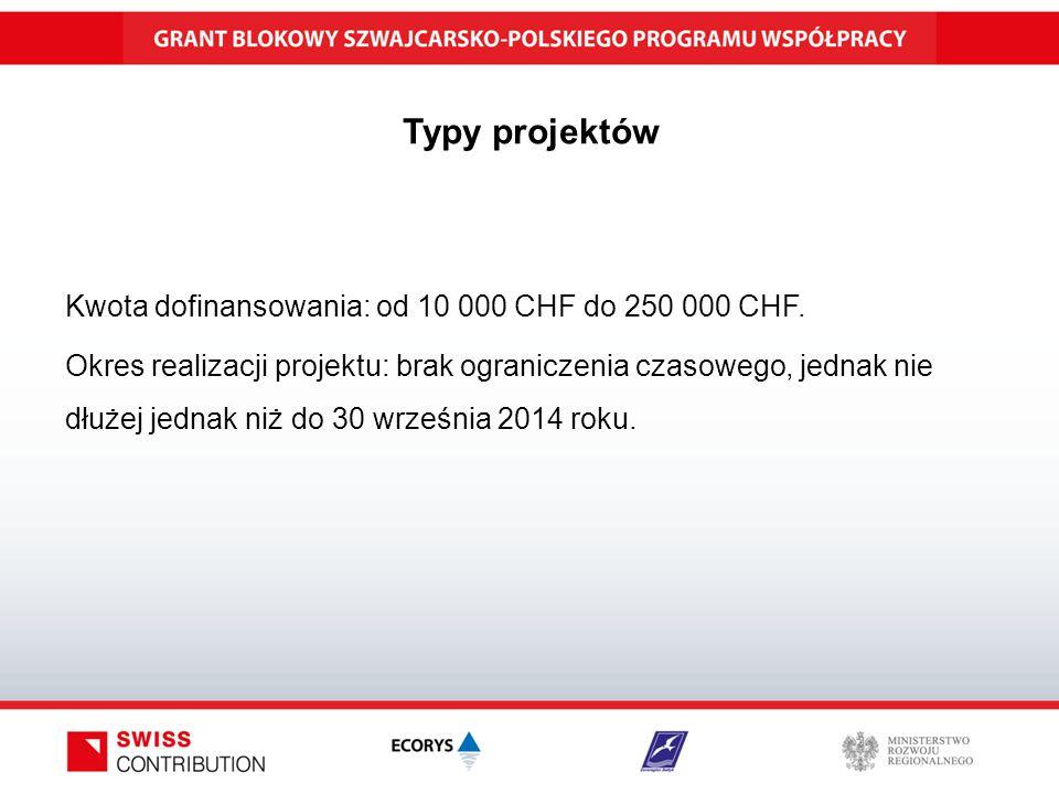 Typy projektów Kwota dofinansowania: od 10 000 CHF do 250 000 CHF.