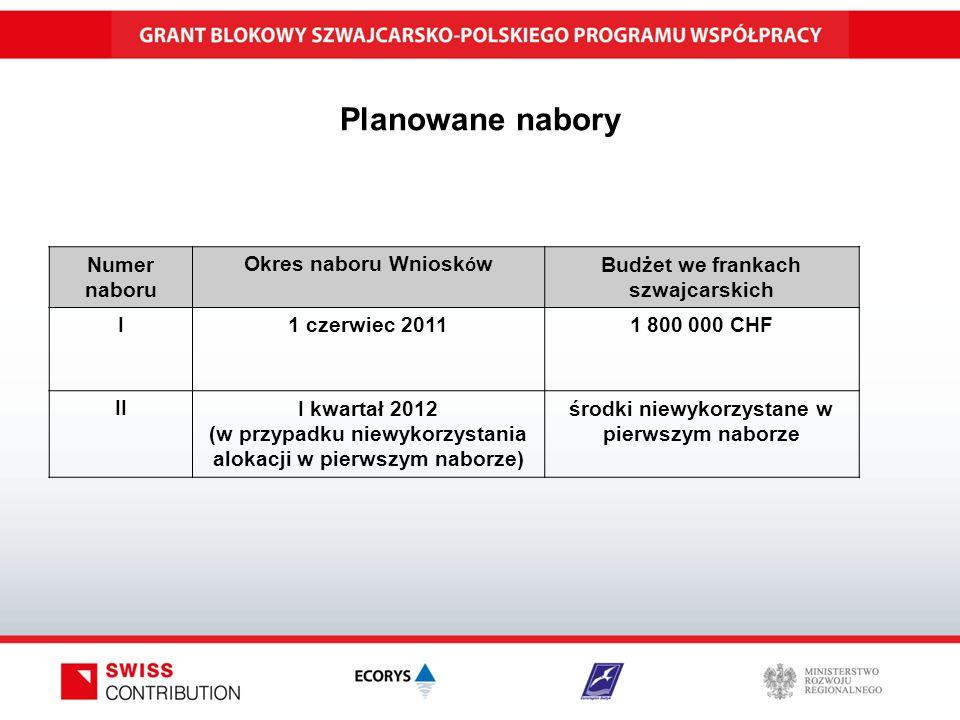 Planowane nabory Numer naboru Okres naboru Wniosk ó w Budżet we frankach szwajcarskich I1 czerwiec 2011 1 800 000 CHF III kwartał 2012 (w przypadku niewykorzystania alokacji w pierwszym naborze) środki niewykorzystane w pierwszym naborze