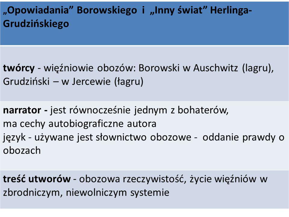 """"""" Opowiadania"""" Borowskiego i """"Inny świat"""" Herlinga- Grudzińskiego twórcy - więźniowie obozów: Borowski w Auschwitz (lagru), Grudziński – w Jercewie (ł"""