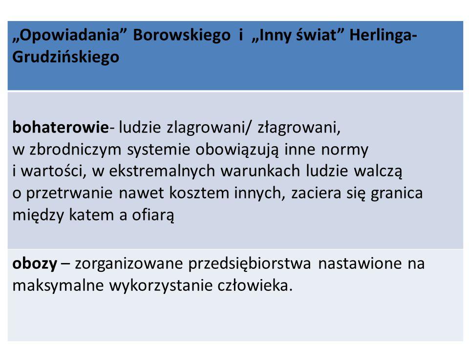 """""""Opowiadania Borowskiego """"Inny świat Herlinga- Grudzińskiego opis zachowań, zdarzeń, brak emocji, technika behawiorystyczna (wyjątek U nas w Auschwitzu ) obiektywizm, ale równocześnie komentowanie zdarzeń, własne przemyślenia język potoczny, obozowy slang, obozowe esperanto język potoczny, obozowy slang (głównie dialogi) oraz styl wysoki - pełen patosu, zmetaforyzowany (fragmenty wyrażające emocje i refleksje)"""