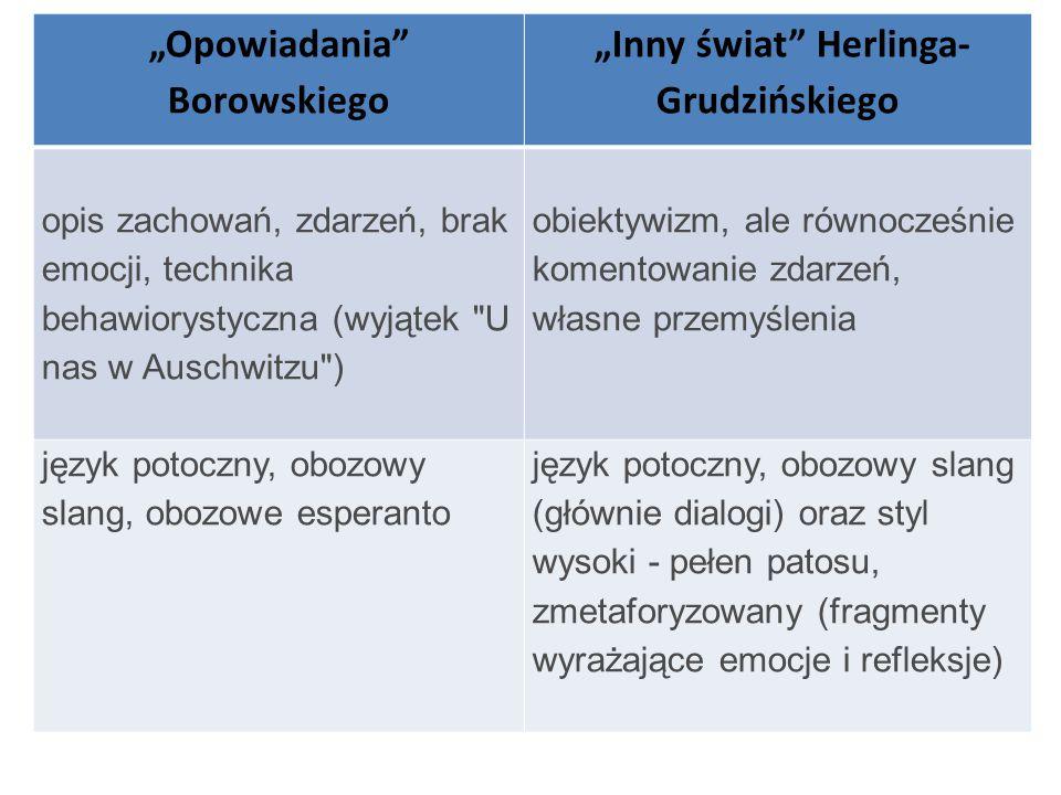 """""""Opowiadania Borowskiego """"Inny świat Herlinga- Grudzińskiego bohaterowie zredukowani do funkcji fizjologicznych, ludzie zlagrowani, bohater indywidualny - Tadeusz oraz zbiorowy – więźniowie bohaterowie zindywidualizowani - portrety psychologiczne (np."""