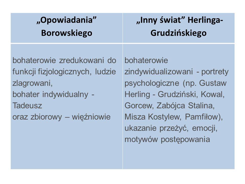"""""""Opowiadania"""" Borowskiego """"Inny świat"""" Herlinga- Grudzińskiego bohaterowie zredukowani do funkcji fizjologicznych, ludzie zlagrowani, bohater indywidu"""