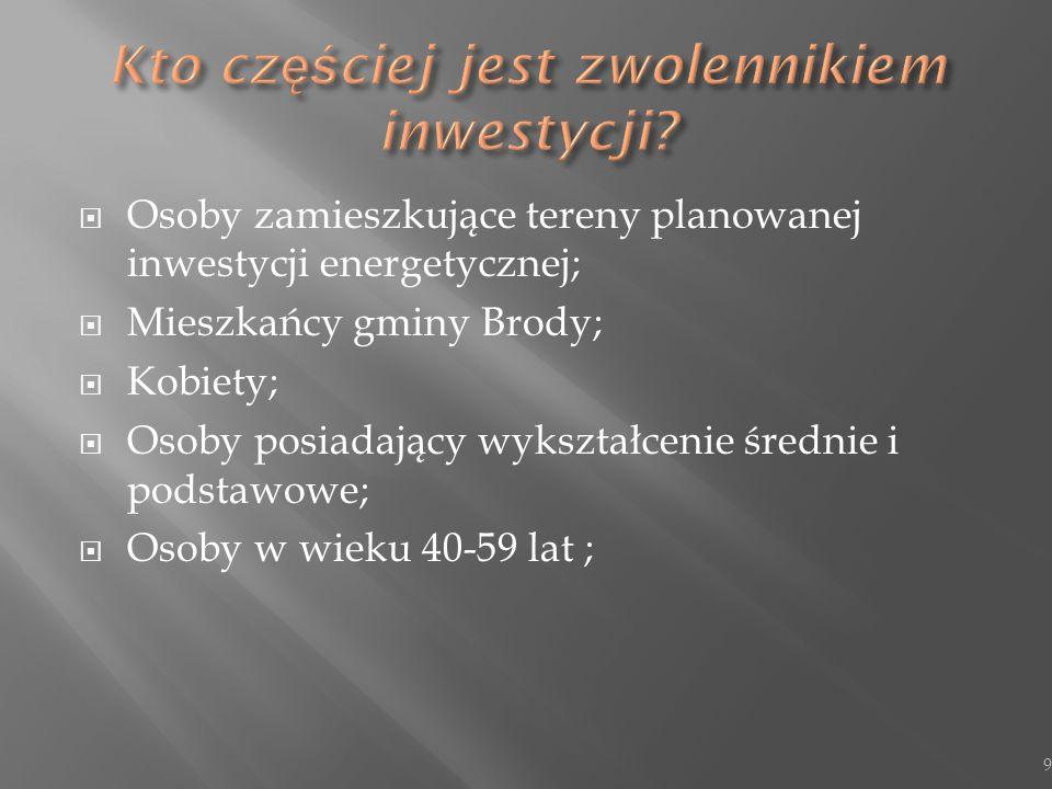  Osoby zamieszkujące tereny planowanej inwestycji energetycznej;  Mieszkańcy gminy Brody;  Kobiety;  Osoby posiadający wykształcenie średnie i podstawowe;  Osoby w wieku 40-59 lat ; 9