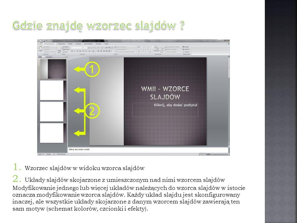 1. Wzorzec slajdów w widoku wzorca slajdów 2. Układy slajdów skojarzone z umieszczonym nad nimi wzorcem slajdów Modyfikowanie jednego lub więcej układ