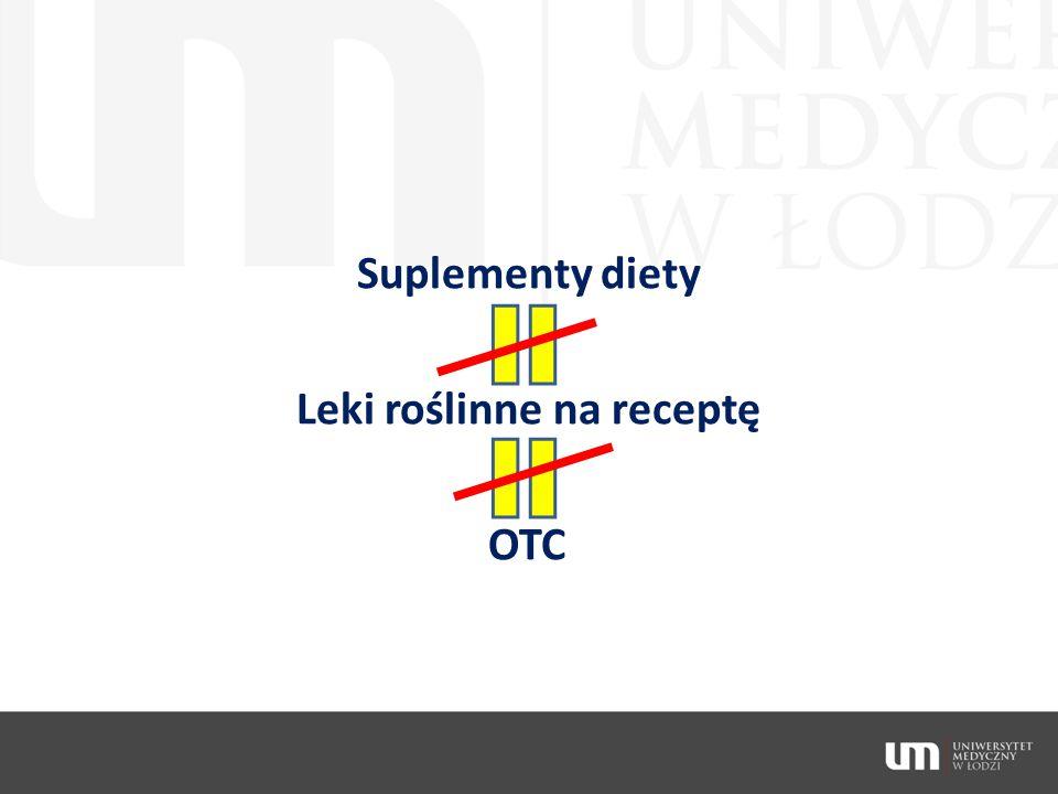 Suplementy diety Leki roślinne na receptę OTC