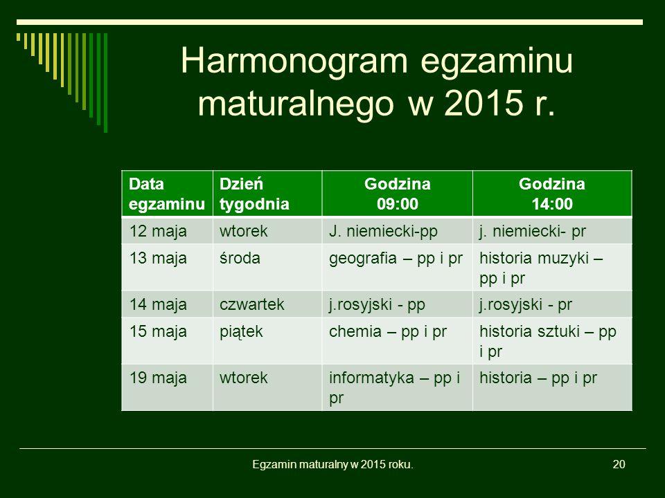 Harmonogram egzaminu maturalnego w 2015 r. Data egzaminu Dzień tygodnia Godzina 09:00 Godzina 14:00 12 majawtorekJ. niemiecki-ppj. niemiecki- pr 13 ma