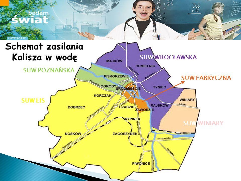 Droga dostarczania wody do mieszkań (do kranów)