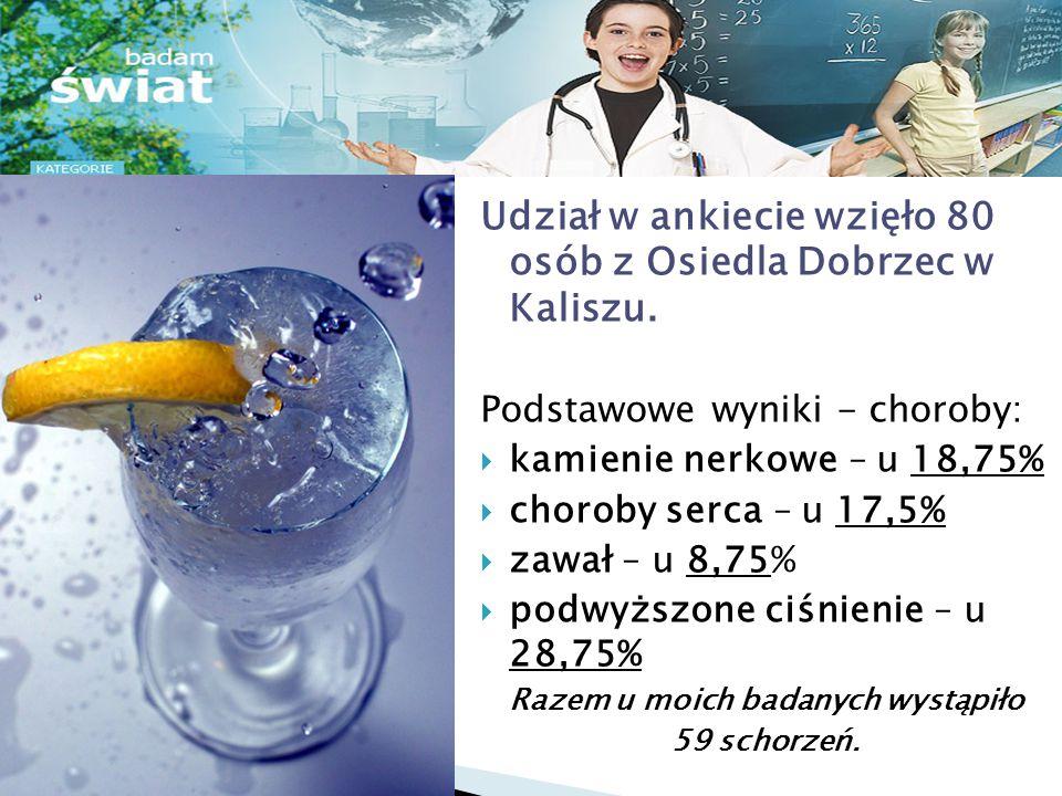 4. Jak może Pan/Pani określić smak wody w bloku.
