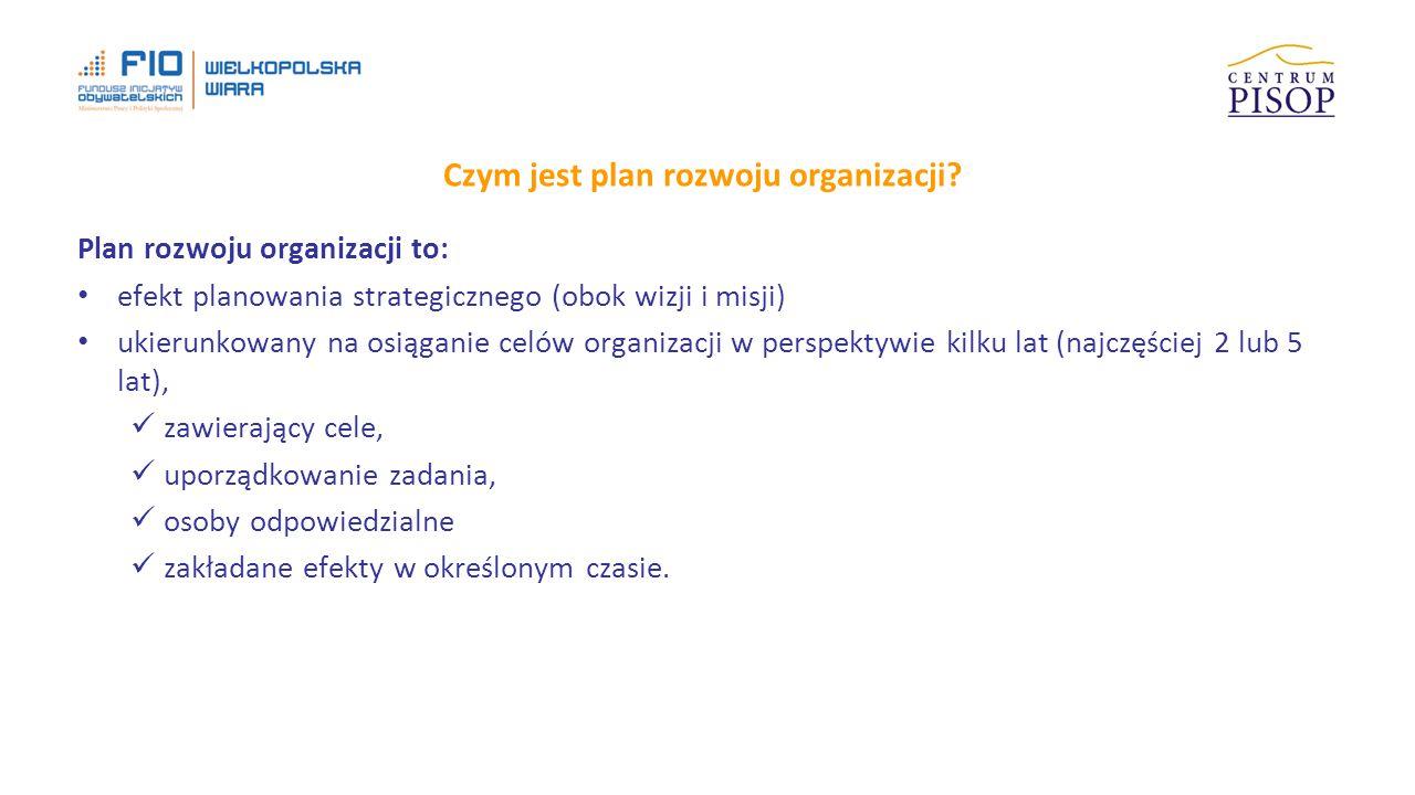 Czym jest plan rozwoju organizacji.