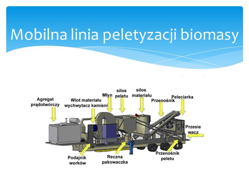 Mobilna linia peletyzacji biomasy