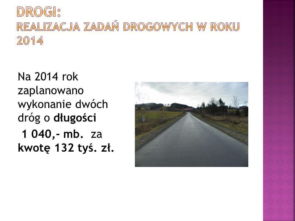 Na 2014 rok zaplanowano wykonanie dwóch dróg o długości 1 040,- mb. za kwotę 132 tyś. zł.