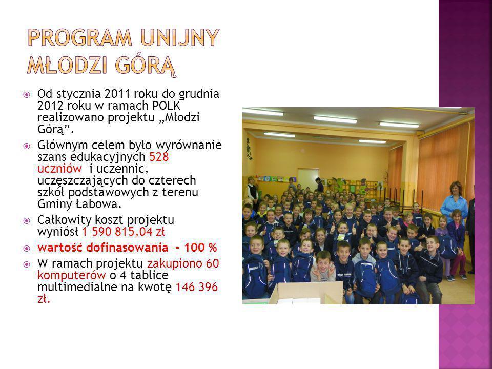 """ Od stycznia 2011 roku do grudnia 2012 roku w ramach POLK realizowano projektu """"Młodzi Górą ."""