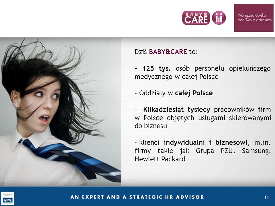 11 Dziś BABY&CARE to: - 125 tys. osób personelu opiekuńczego medycznego w całej Polsce - Oddziały w całej Polsce - Kilkadziesiąt tysięcy pracowników f