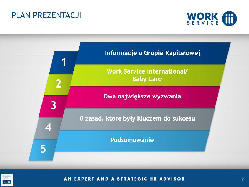 PLAN PREZENTACJI 2 5 5 4 4 3 3 2 2 1 1 Podsumowanie 8 zasad, które były kluczem do sukcesu Dwa największe wyzwania Work Service International/ Baby Care Informacje o Grupie Kapitałowej