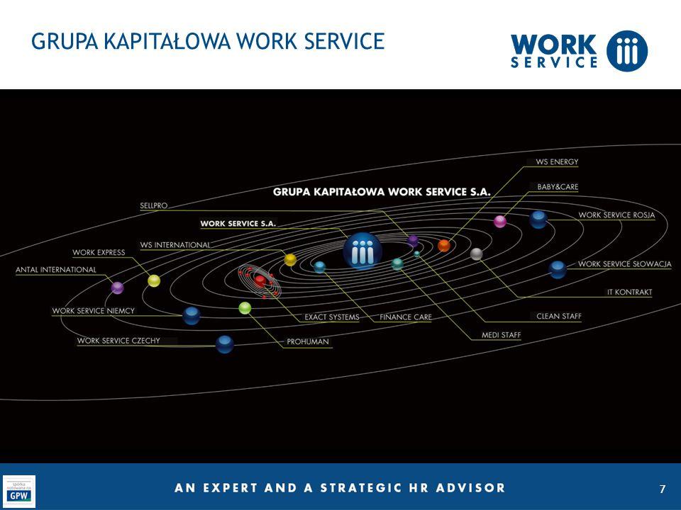 GRUPA KAPITAŁOWA WORK SERVICE 7