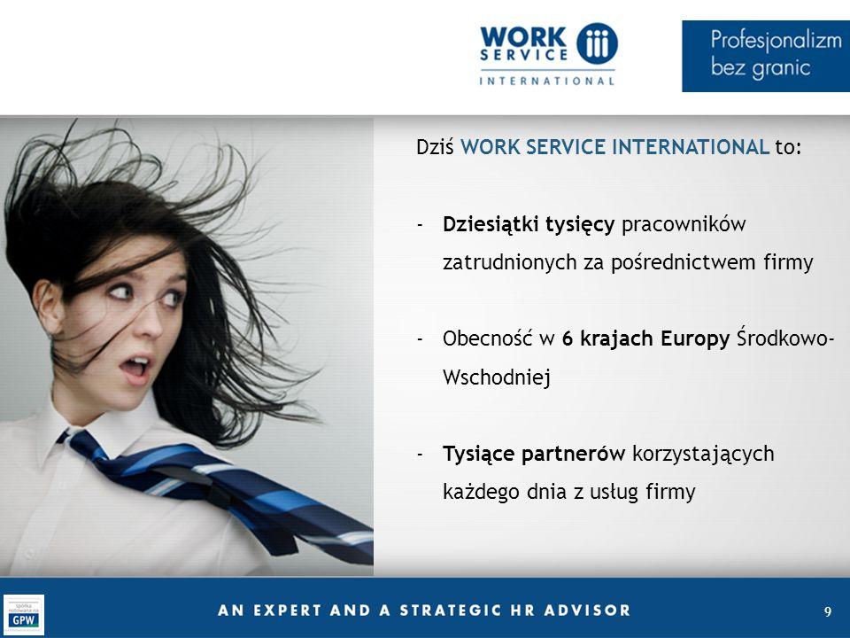 9 Dziś WORK SERVICE INTERNATIONAL to: -Dziesiątki tysięcy pracowników zatrudnionych za pośrednictwem firmy -Obecność w 6 krajach Europy Środkowo- Wschodniej -Tysiące partnerów korzystających każdego dnia z usług firmy
