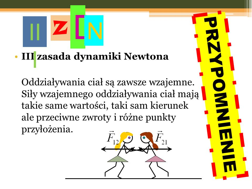 III zasada dynamiki Newtona Oddziaływania ciał są zawsze wzajemne. Siły wzajemnego oddziaływania ciał mają takie same wartości, taki sam kierunek ale