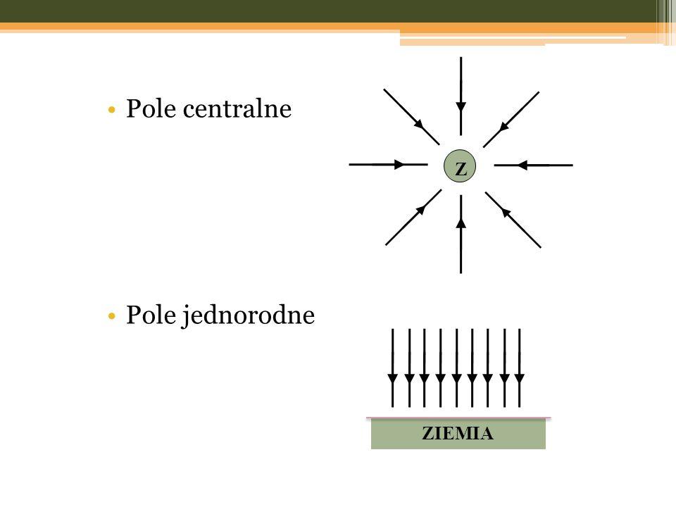 Pole centralne Pole jednorodne Z ZIEMIA