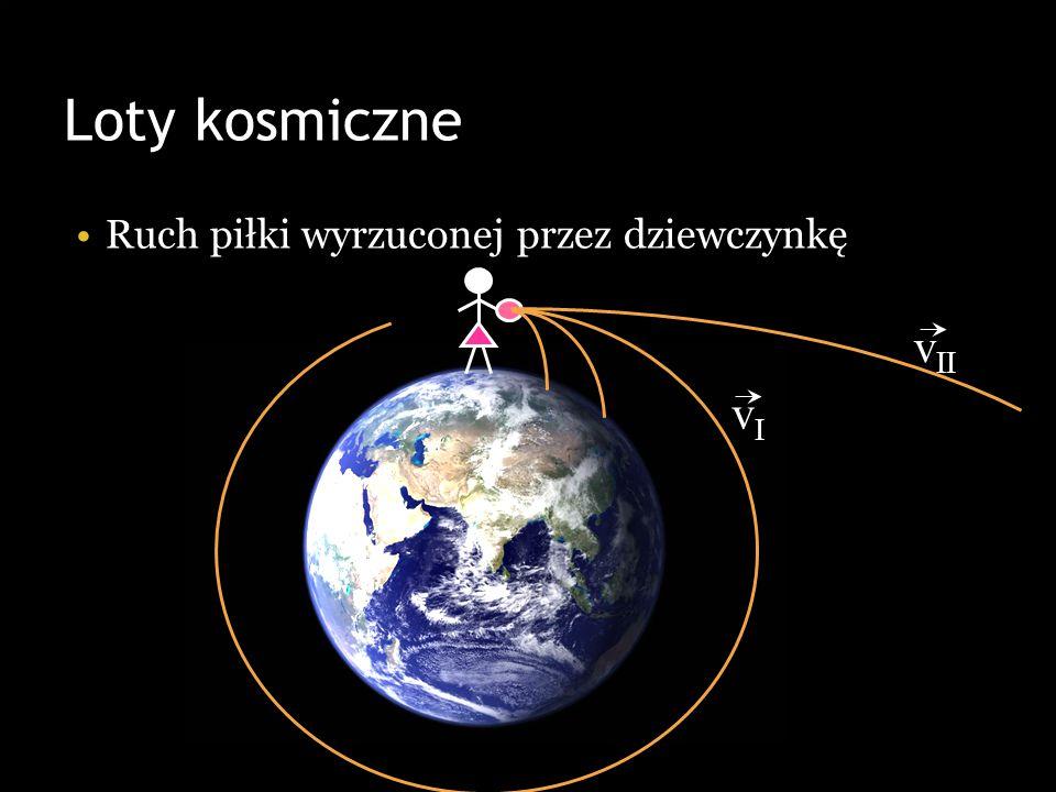 Bartosz Jabłonecki Loty kosmiczne Ruch piłki wyrzuconej przez dziewczynkę vIvI v II