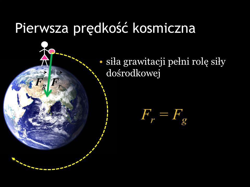 Pierwsza prędkość kosmiczna siła grawitacji pełni rolę siły dośrodkowej FgFg FrFr F r = F g