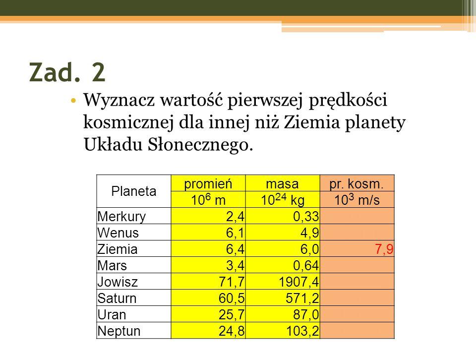 Zad. 2 Wyznacz wartość pierwszej prędkości kosmicznej dla innej niż Ziemia planety Układu Słonecznego. Planeta promieńmasapr. kosm. 10 6 m10 24 kg10 3
