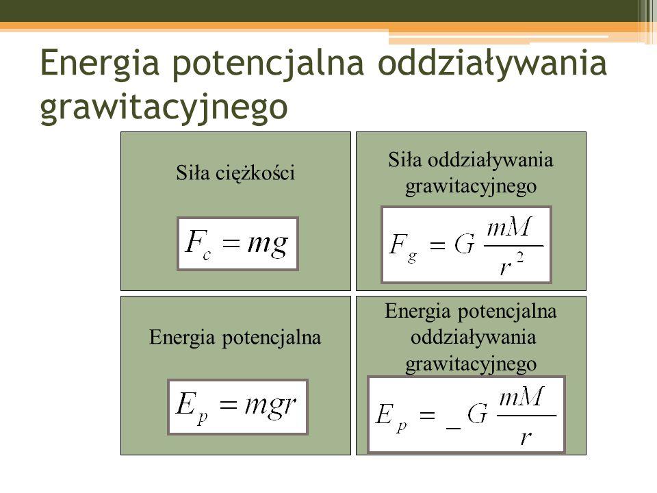 Energia potencjalna oddziaływania grawitacyjnego Siła ciężkości Energia potencjalna Siła oddziaływania grawitacyjnego Energia potencjalna oddziaływani