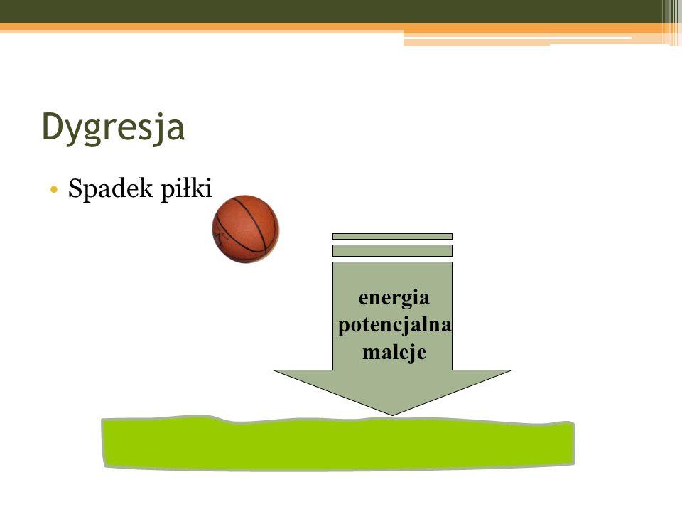 Dygresja Spadek piłki energia potencjalna maleje