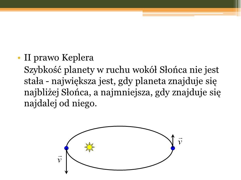 II prawo Keplera Szybkość planety w ruchu wokół Słońca nie jest stała - największa jest, gdy planeta znajduje się najbliżej Słońca, a najmniejsza, gdy