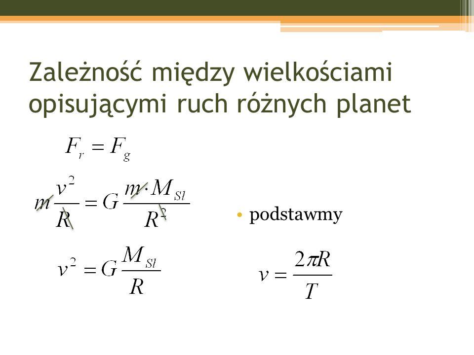Zależność między wielkościami opisującymi ruch różnych planet podstawmy