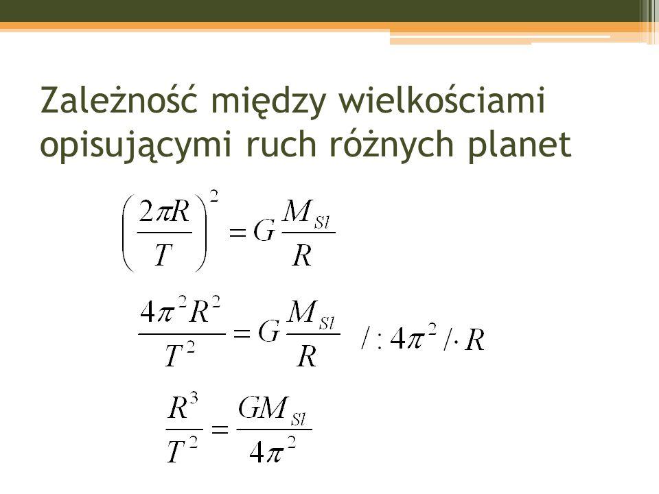 Zależność między wielkościami opisującymi ruch różnych planet