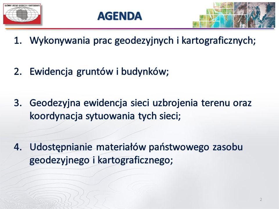Wniosek o udostępnienie materiałów PZGiK (cz. II)