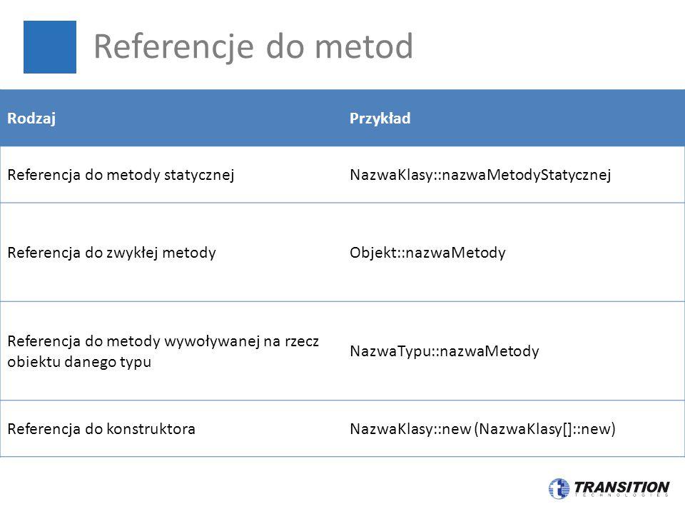 RodzajPrzykład Referencja do metody statycznejNazwaKlasy::nazwaMetodyStatycznej Referencja do zwykłej metodyObjekt::nazwaMetody Referencja do metody w