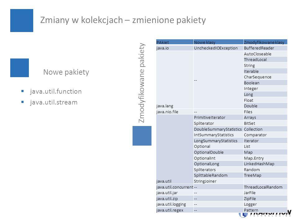 Zmodyfikowane pakiety Zmiany w kolekcjach – zmienione pakiety  java.util.function  java.util.stream PAkietNowe klasyZmodyfikowane klasy java.ioUnche