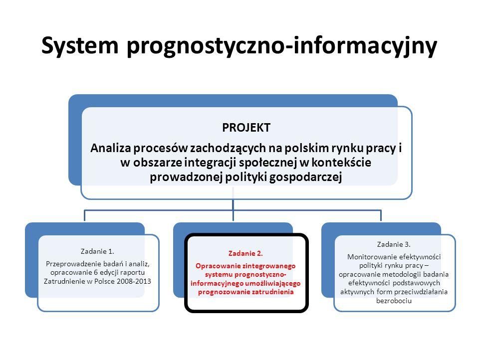 System prognostyczno-informacyjny PROJEKT Analiza procesów zachodzących na polskim rynku pracy i w obszarze integracji społecznej w kontekście prowadzonej polityki gospodarczej Zadanie 1.